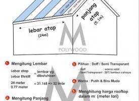 Panduan Cara Perhitungan Rooftop